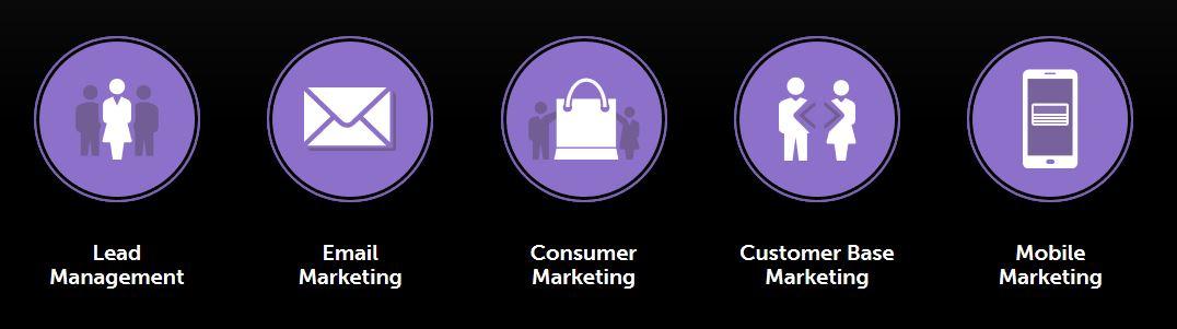 marketo-services