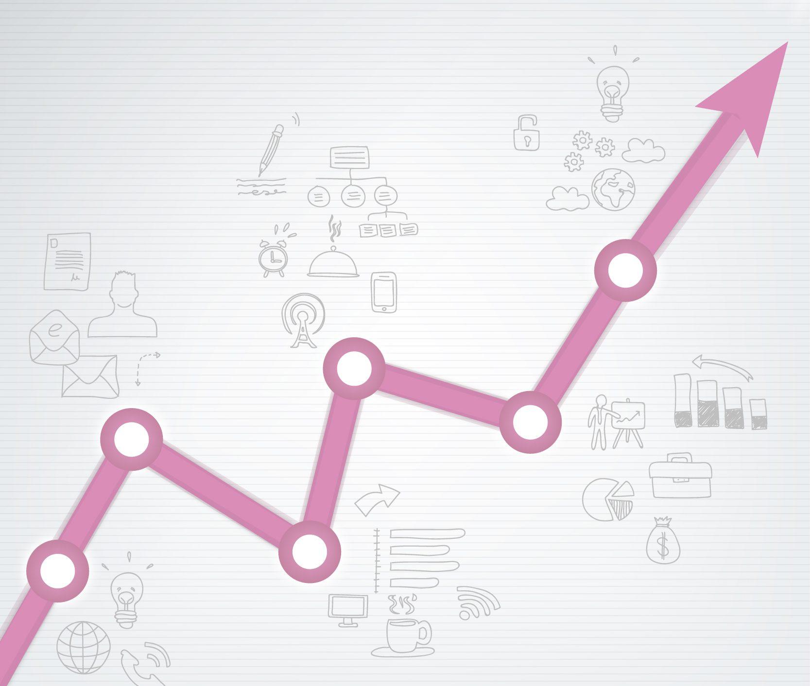 גרף כניסות לאתר והגדלת רווחים