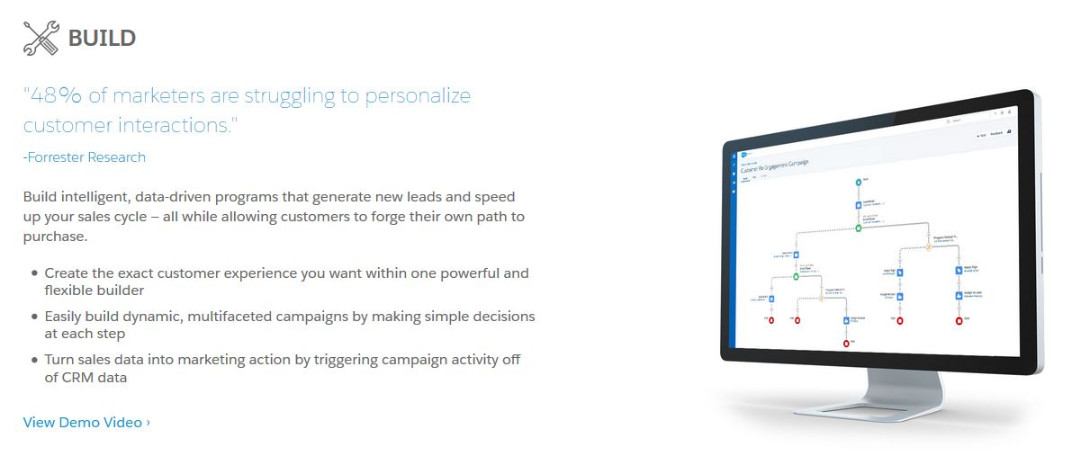 pardot-marketing-automation